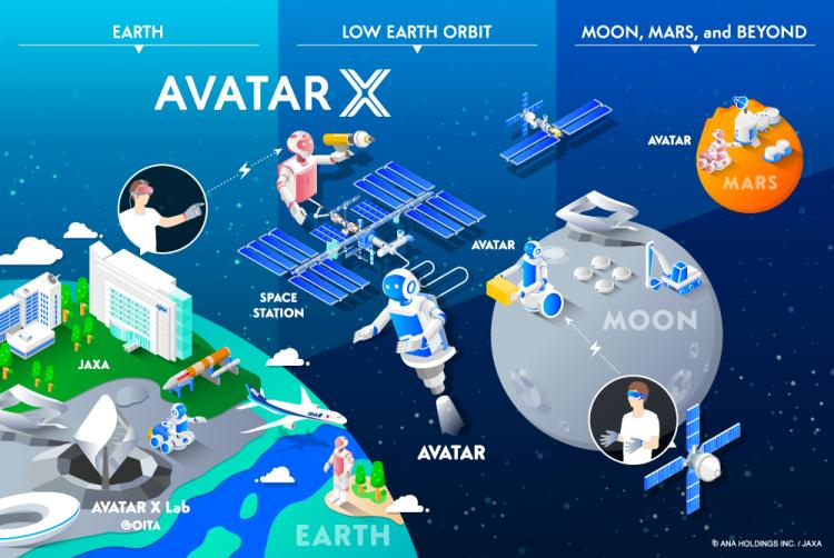 avatarx v1