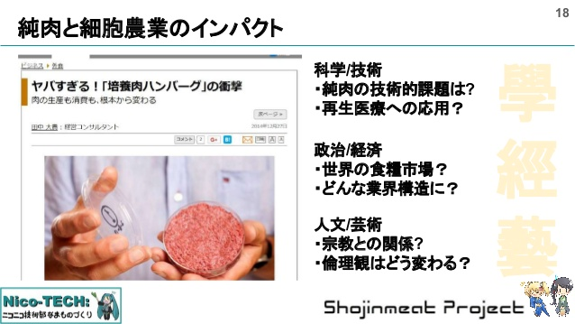 shojinmeat-project-2018-18-638